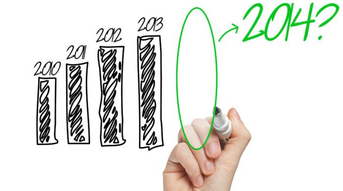 2014-trends