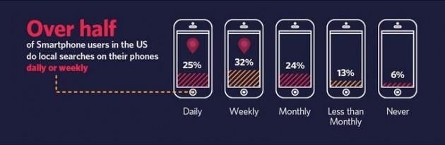 ecommerce con teléfonos móviles 04