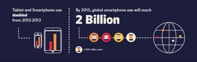 ecommerce con teléfonos móviles 06