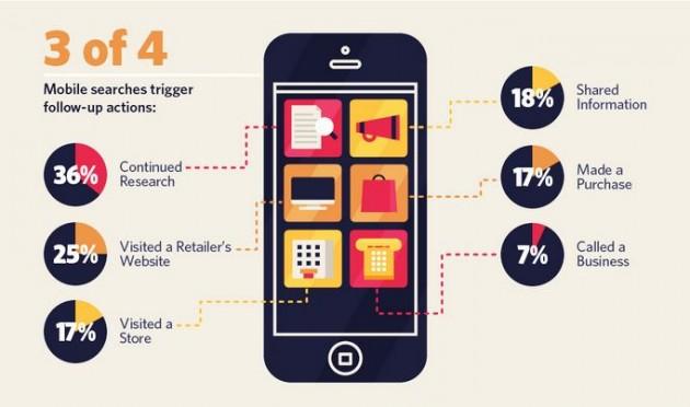 ecommerce con teléfonos móviles 09